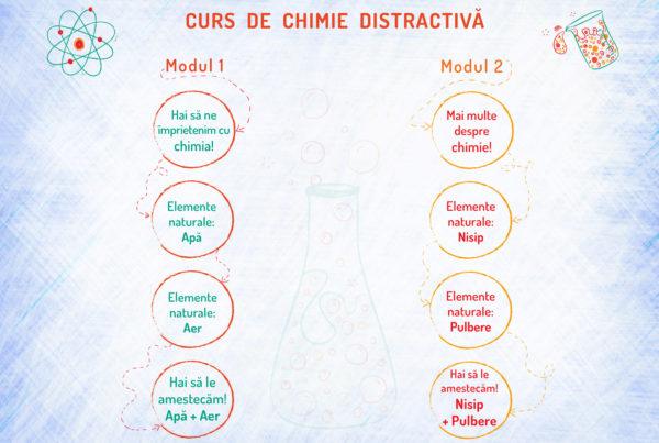 Curs de chimie distractiva descriere